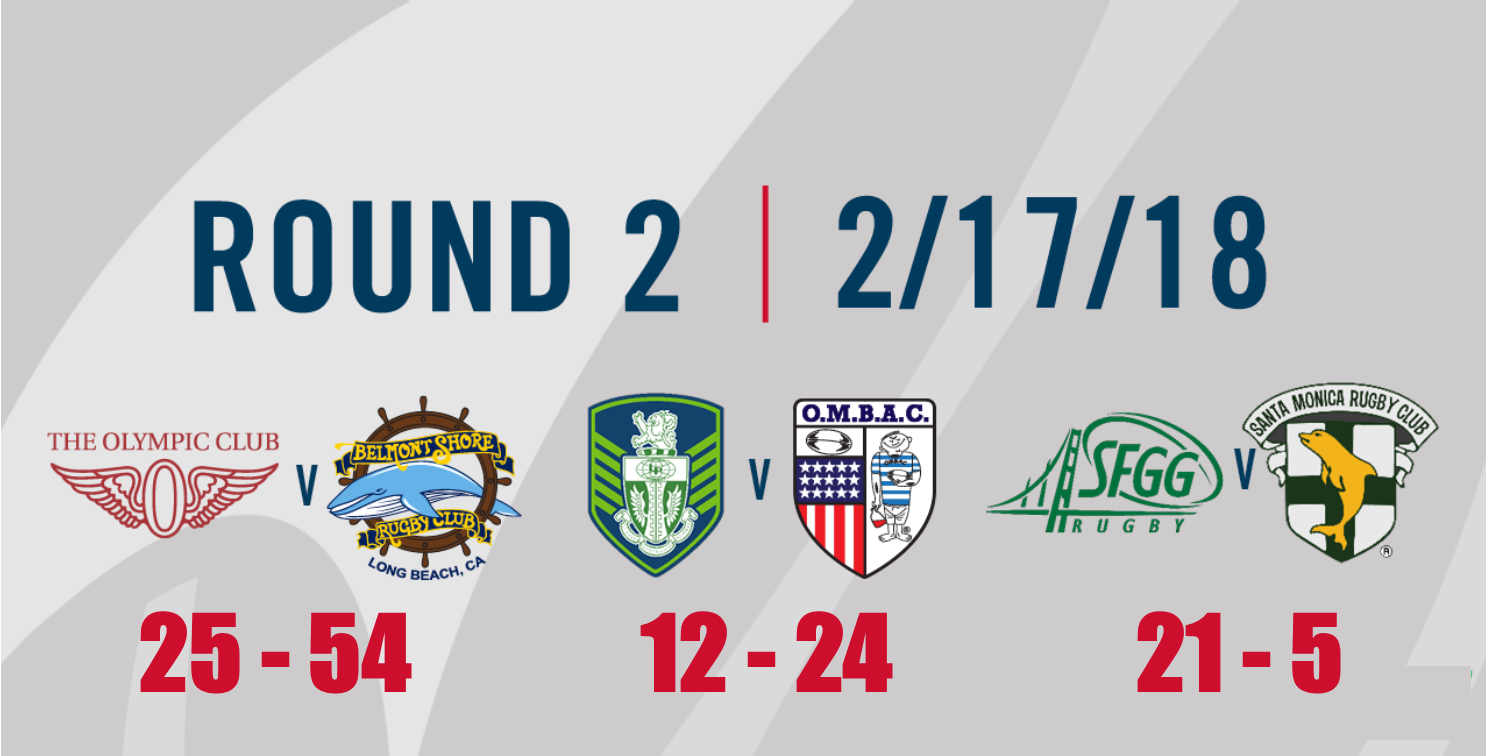 Round 2 Match Reports