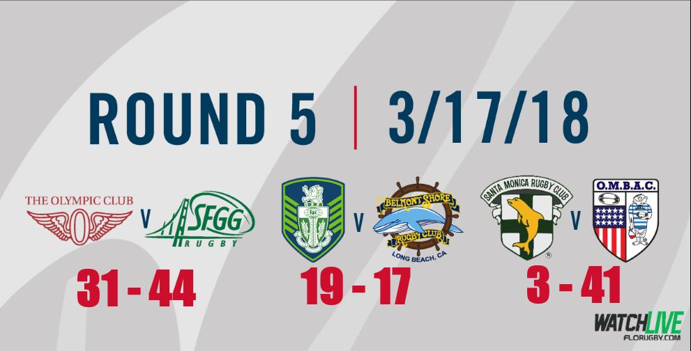 Round 5 Match Reports