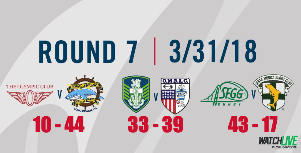 Round 7 - Results