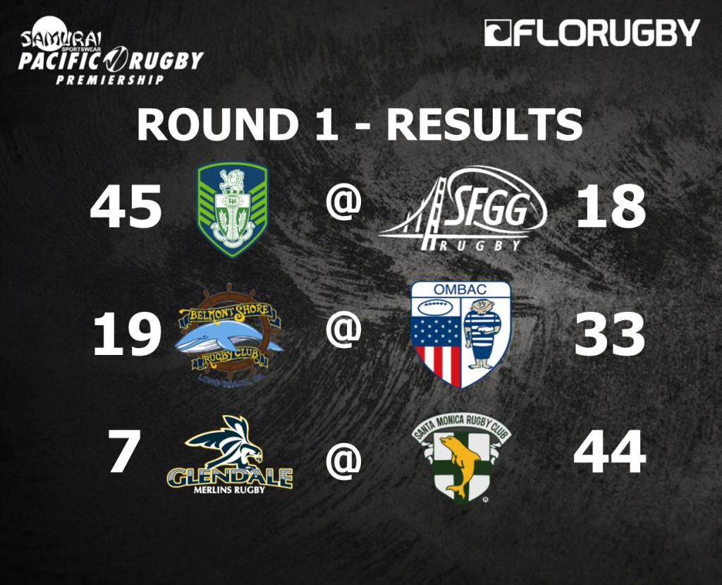 Round 1 - Results