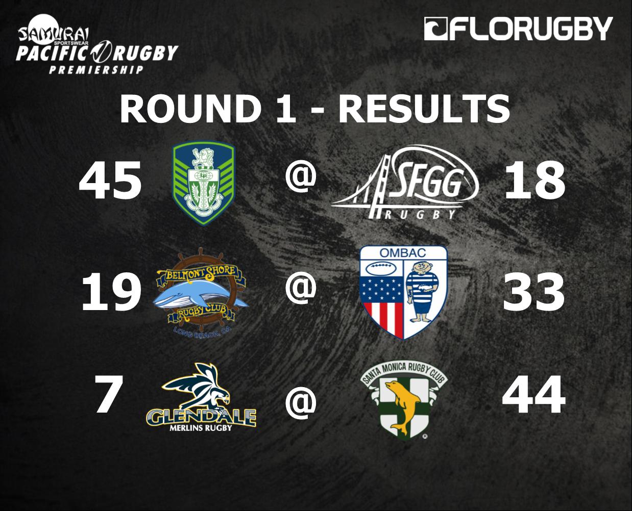 Round 1 – Match Reports